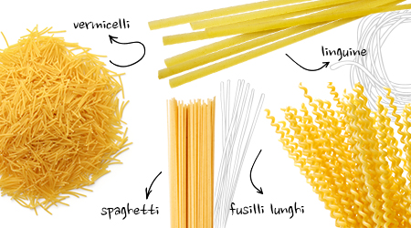 Skinny pasta varieties pair up perfectly with oil- or cream-based sauces and seafood