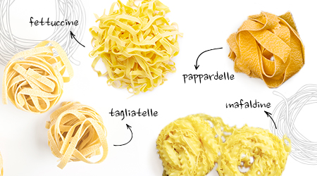 Ribbon pasta varieties work fine with hearty sauces cooked with meat