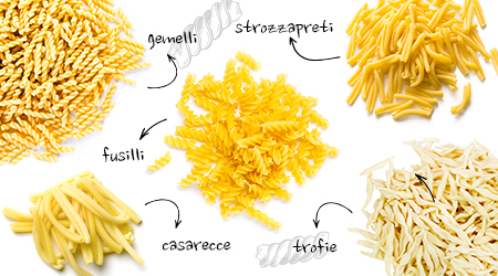 Twisted pasta shapes taste best when coated in lighter sauces with a smooth texture